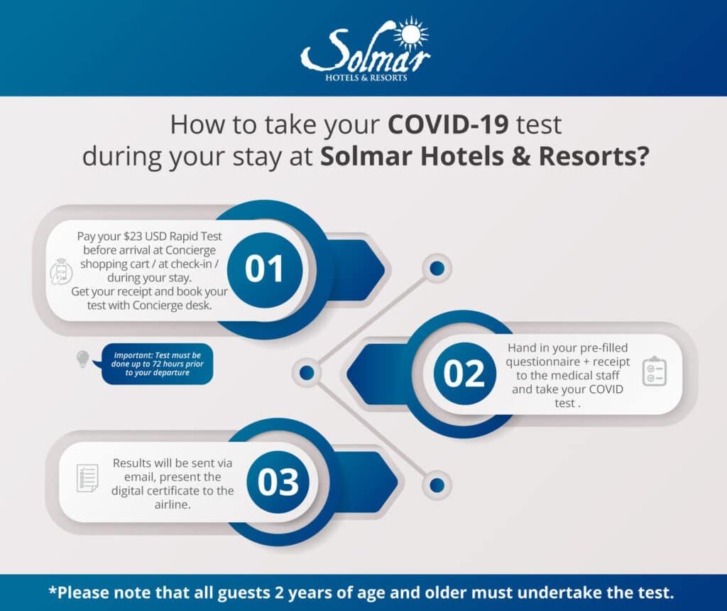 Covid 17 test